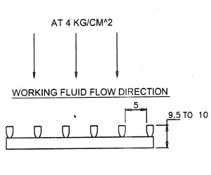 Fluid Flow Direction Through Wedge Wire